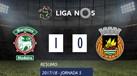 O resumo do Marítimo-Rio Ave (1-0)