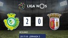 O resumo do V. Setúbal-Sp. Braga (2-0)