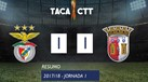 O resumo do Benfica-Sp. Braga (1-1)