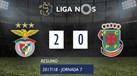 O resumo do Benfica-P. Ferreira (2-0)