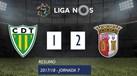 O resumo do Tondela-Sp. Braga (1-2)