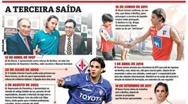 Nuno Gomes já deixou o Benfica... três vezes