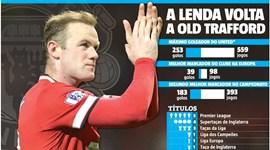 Rooney volta a Old Trafford  com 'herança' pesada às costas
