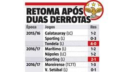 Estatística 'ajuda' Benfica: Águias de Vitória conseguem sempre vencer... à terceira