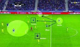 FC Porto-Chaves visto à lupa: FC Porto mete a quinta