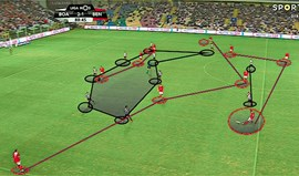 Boavista-Benfica visto à lupa: Alerta encarnado
