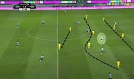 Sporting-Tondela visto à lupa: Leão resolve à 'bomba'