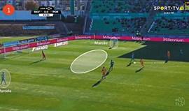 Rio Ave-FC Porto visto à lupa: Muita qualidade de jogo