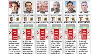 Quem deve ser o titular da baliza do Benfica?Ex-jogadores explicam posição