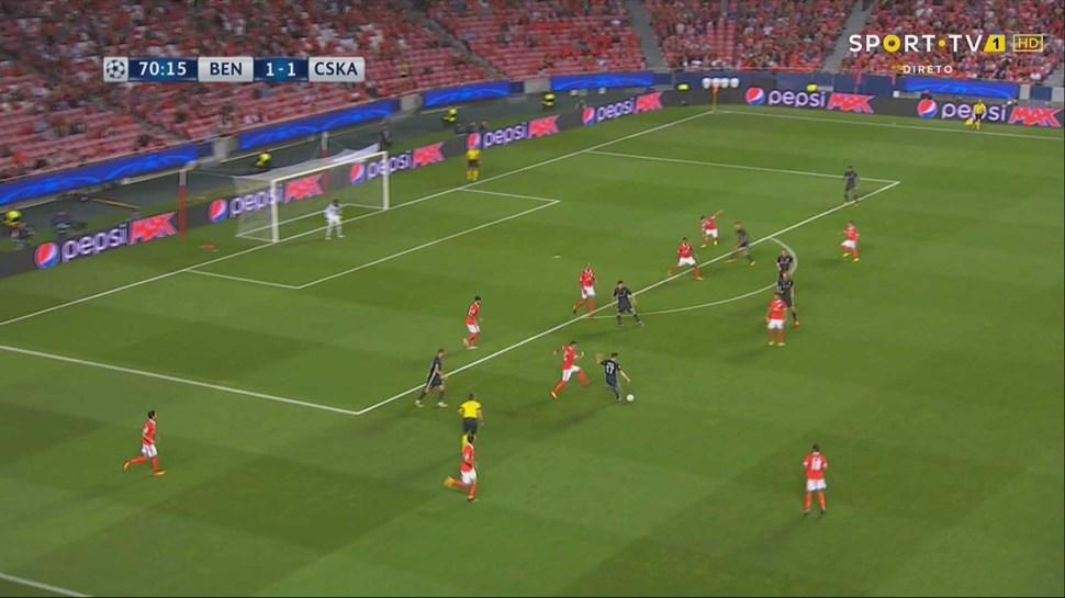 Benfica estreia-se com goleada ao CSKA (5-1) — Youth League