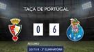 O resumo do Lusitano Évora-FC Porto (0-6)