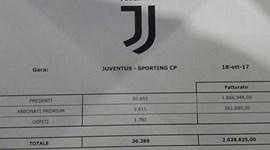 Juventus divulgou a receita e o jogo ainda não tinha acabado