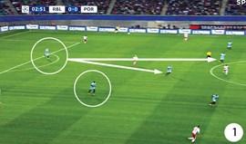 O Leipzig-FC Porto visto à Lupa: Médio como 2.º avançado
