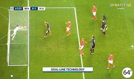 Os casos do Benfica-Manchester United