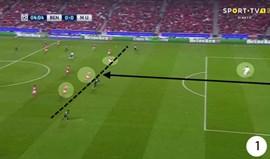 O Benfica-Manchester United visto à lupa: Erro individual penalizou