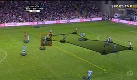 Boavista-FC Porto visto à lupa: Do xadrez ao xeque-mate