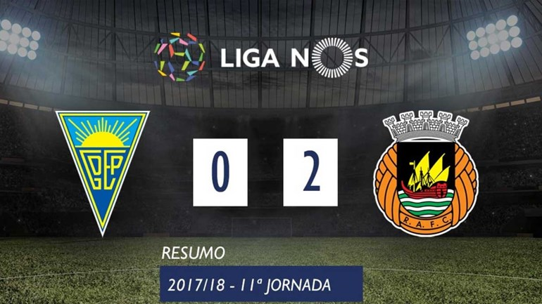 O resumo do Estoril-Rio Ave (0-2)