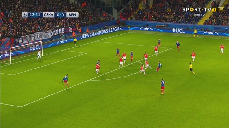 Jogadores do Benfica pediram fora de jogo no golo do CSKA