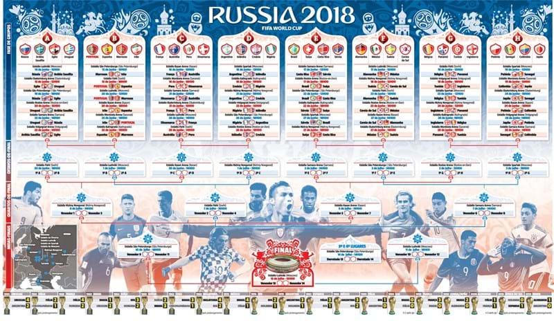 Image Result For Calendario Mundial
