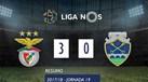 O resumo do Benfica-Chaves (3-0)