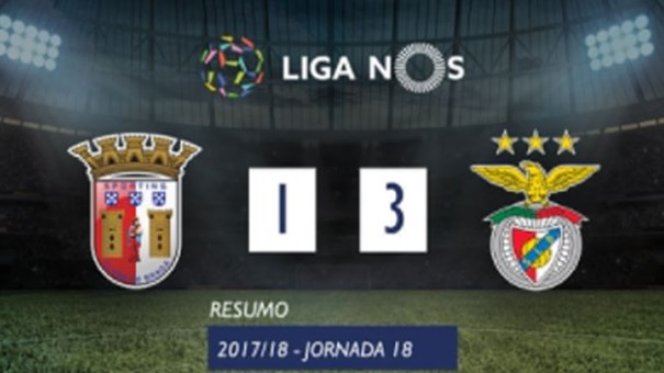 O resumo do Sp. Braga-Benfica (1-3)