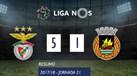 O resumo do Benfica-Rio Ave (5-1)