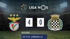 O resumo alargado do Benfica-Boavista (4-0)