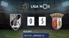 O resumo do V. Guimarães-Sp. Braga (0-5)