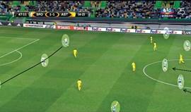 Sporting-Astana visto à lupa: Um Bruno para os 'oitavos'