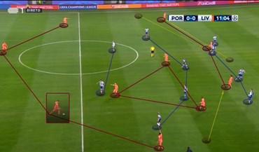 FC Porto-Liverpool visto à lupa: Futebol a todo o gás