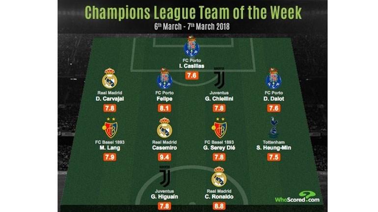 Acompanhe em tempo real: PSG x Real Madrid nesta terça-feira (06)