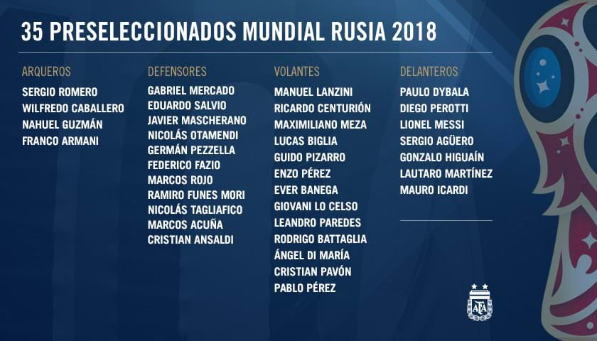 Battaglia, Acuña e Salvio integram lista de pré-convocados da Argentina