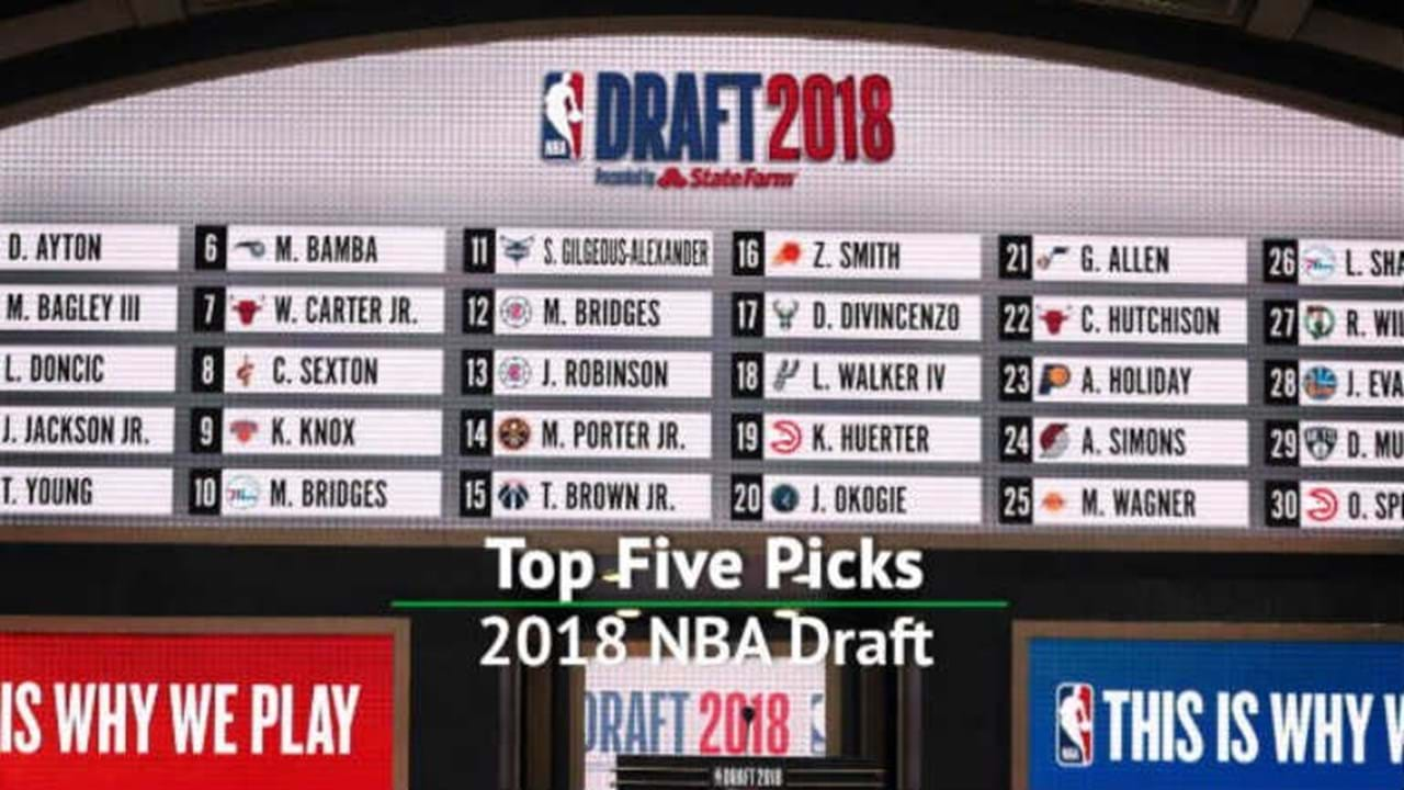 Os cinco primeiros escolhidos do Draft da NBA
