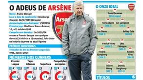 Wenger: o fim de uma era