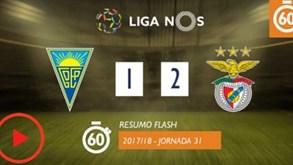 O resumo do Estoril-Benfica (1-2)