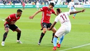 Trabzonspor-Sivasspor: João Pereira procura os 3 pontos