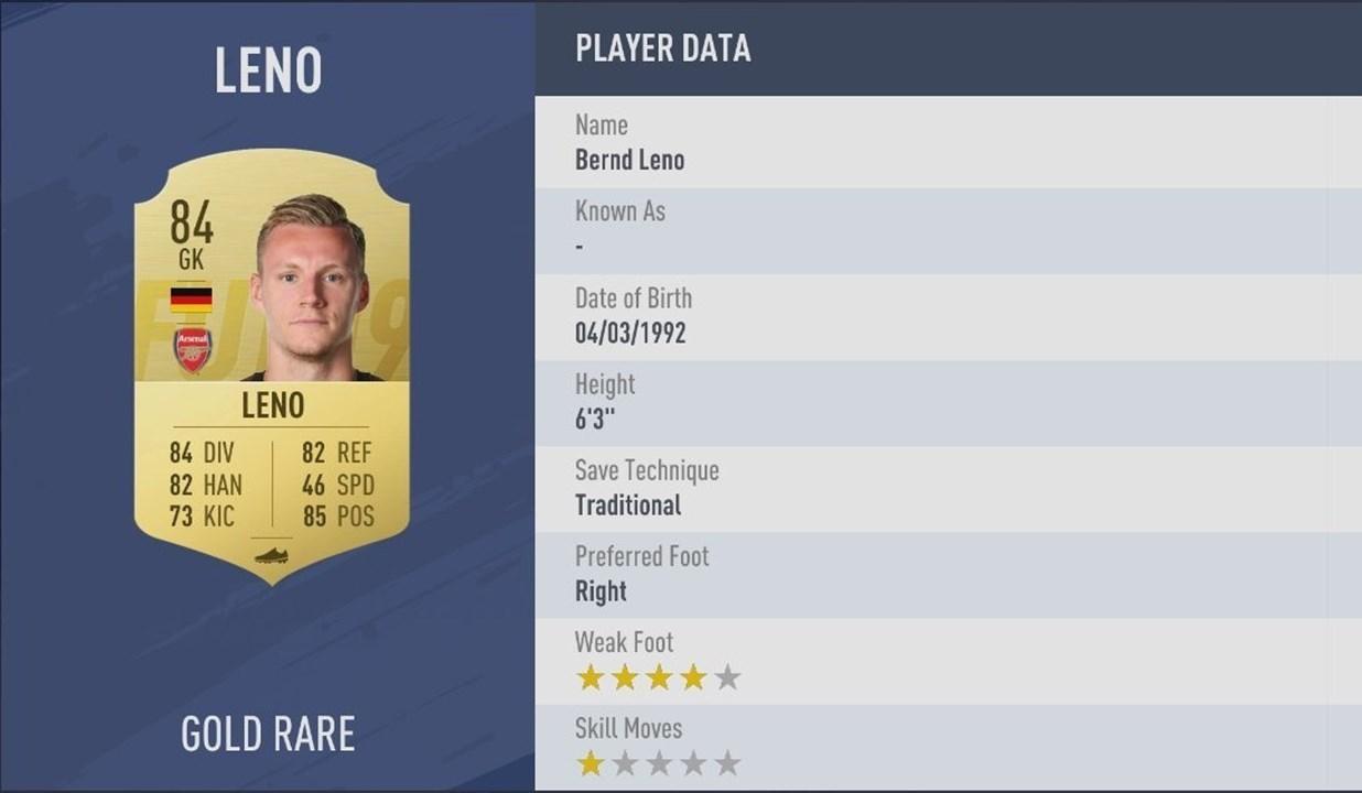 FIFA 19  Há um português nos melhores guarda-redes e... não é Rui Patrício d62f954e9e27d