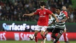Benfica-Sporting: Segunda dose do dérbi