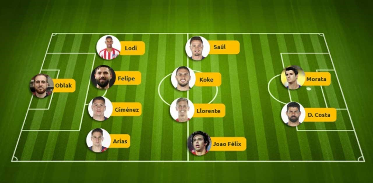 O onze do Atlético Madrid