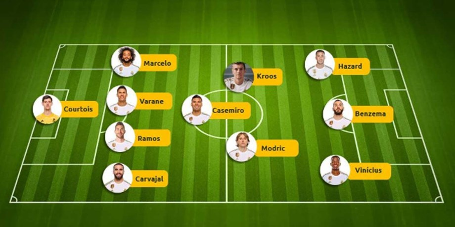 O onze do Real Madrid