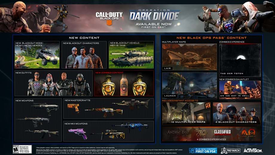Operation Dark Divide para COD: Black Ops 4 chega à PS4