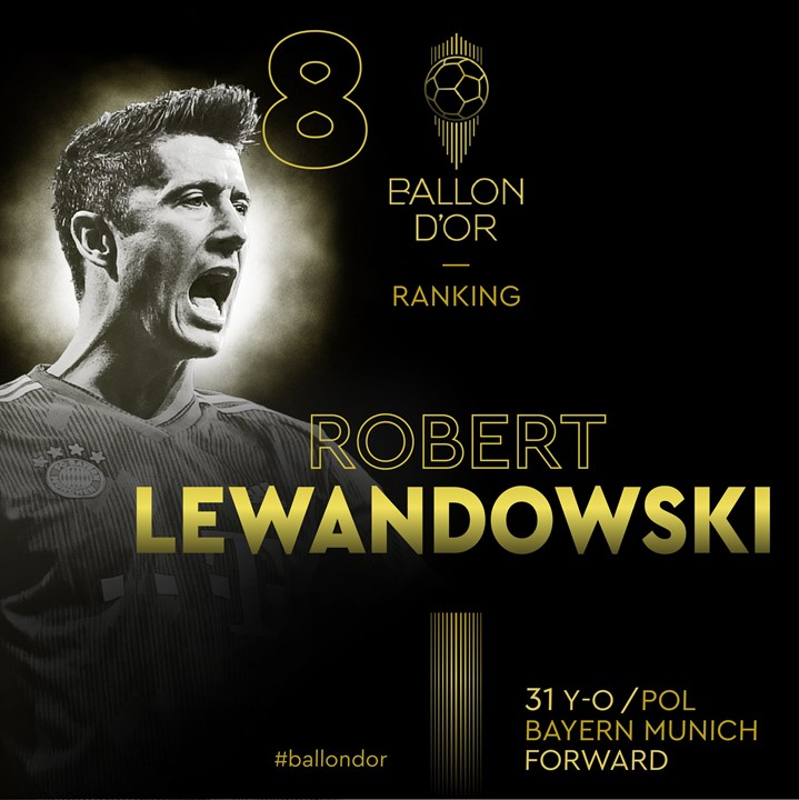 8 - Lewandowski (Bayern Munique)