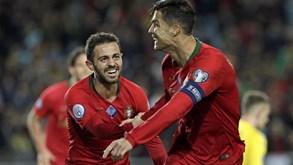 Bernardo Silva: «Ideia de doar um milhão de euros foi de Ronaldo»