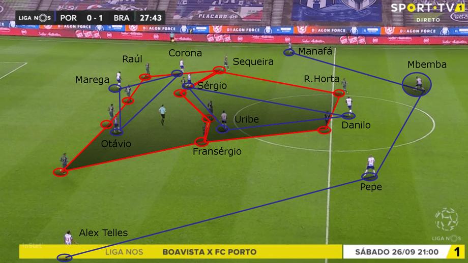 O FC Porto-Sp. Braga visto à lupa: castigo máximo ao erro