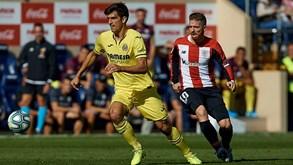 Villarreal-Athletic Bilbao: equipa sensação em campo