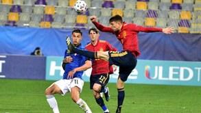 Espanha-Rep. Checa: hora de decisões no Grupo B do Euro Sub-21