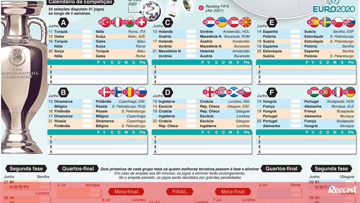 Calendario Euro 2020 : Corriere dello Sport: Euro 2020. Il calendario  completo ... - Últimas do euro hoje às 00:26 calendário do euro 2020: -  lanfantshantel