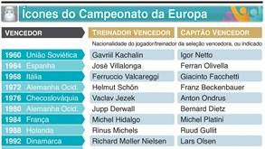 As estrelas dos Campeonato da Europa de futebol: os nomes que ficam na História