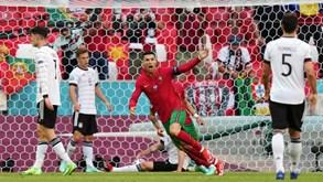 Cristiano Ronaldo chegou aos 107 golos e está cada vez mais perto de Ali Daei