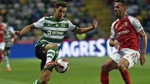 As notas dos jogadores do Sporting frente ao Sp. Braga